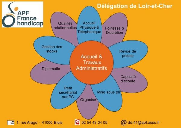 Fleurs Benev APF France handicap (1).JPG