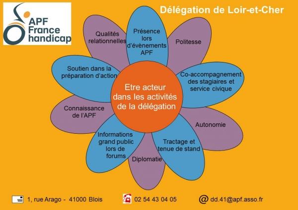 Fleurs Benev APF France handicap (3).JPG