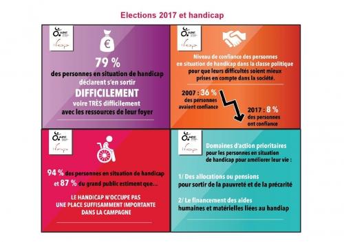 Elections 2017 et handicap.jpg