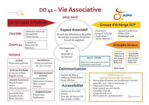 Vie Associative 2015 2016.jpg