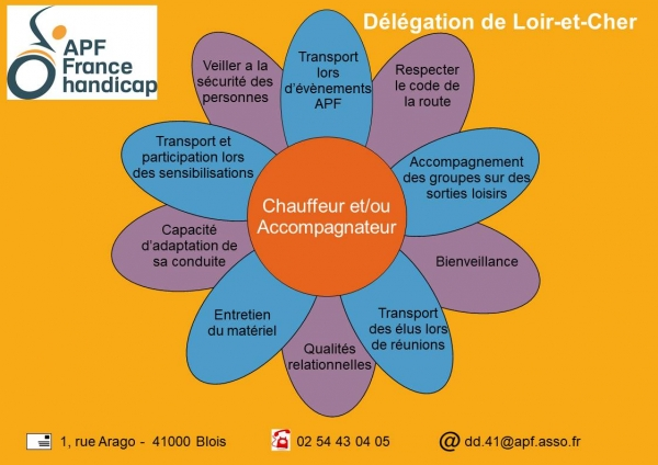 Fleurs Benev APF France handicap (2).JPG